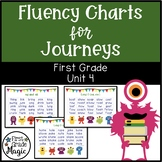 Journeys First Grade Phonics Fluency Charts Unit 4