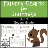 Journeys Second Grade Fluency Charts Unit 4