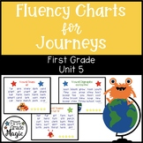 Journeys First Grade Phonics Fluency Charts Unit 5