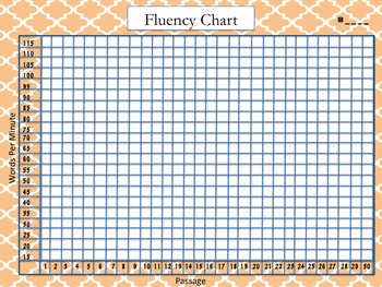 Fluency Charts FREEBIE  - fun colors and backgrounds