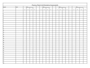 Fluency Checklist-Quick Formative Assessment