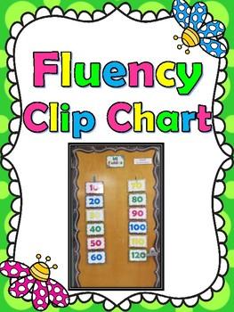 Fluency Clip Chart