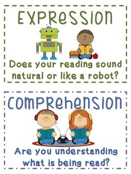 Fluency Components Mini Posters