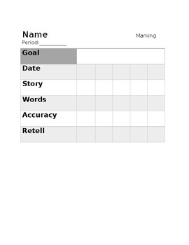 Fluency, Comprehension, Accuracy, and Retell Progress Monitoring
