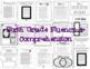 Fluency & Comprehension Reading Intervention Bundle for Grades 5 & 6