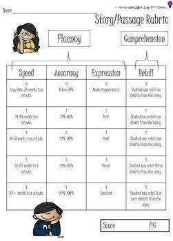 Fluency & Comprehension Rubric
