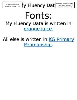 Fluency Data Bar Graph-Editable