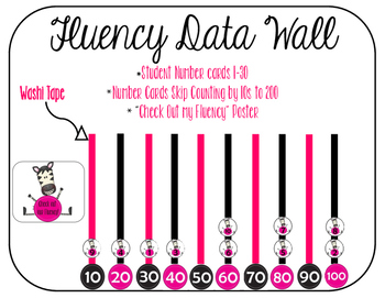 Fluency Data Wall
