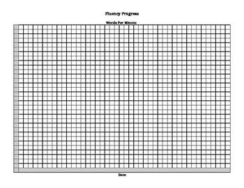 Fluency Drills Data Sheet