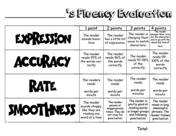 Fluency Evaluation