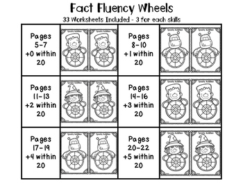 Fluency Fact Wheels within 20 {Halloween Themed}