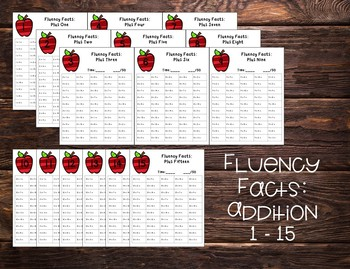 Fluency Facts: Addition Up To 15