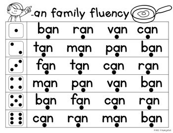 Reading Fluency Practice Short a Words