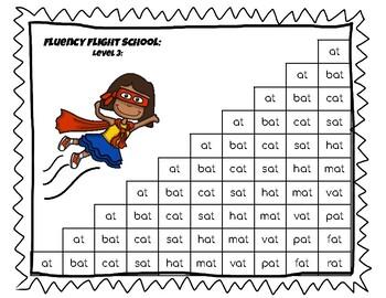 Super Word Families: at, ot, ut, it, et