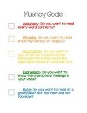 Fluency Goal Checklist