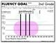 Fluency Goal Tracker