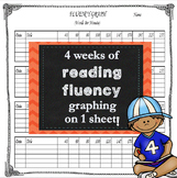 Reading Fluency Graph | Reading Fluency Practice for 4th, 5th, 6th Grade