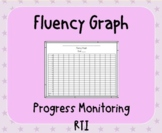 Fluency Graph * RTI & Progress Monitoring * words per minute - hot cold reads