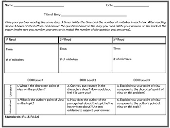 Fluency Graphic Organizer (with Common Core & DOK questioning)