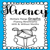 Fluency Graphs