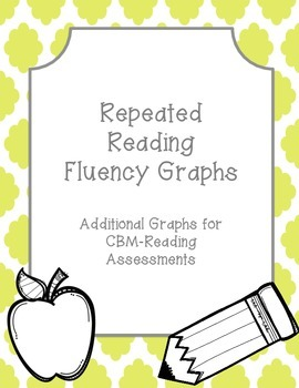 Fluency Graphs for Repeated Reading