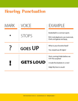 Fluency: Hearing Punctuation