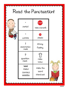 Fluency Help