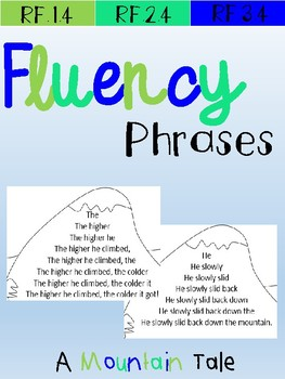 Fluency Intervention: Reading a Sentence One Word at a Time!
