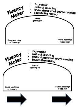 Fluency Meter
