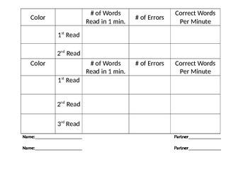 Fluency Partner-Work Tracking Sheet