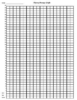 Fluency Passage Graph