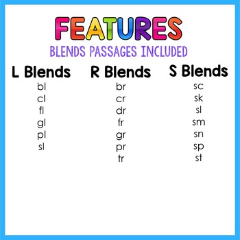 Reading Comprehension Passages | Blends