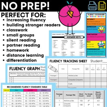Fluency Passages for Grades 3 - 6: Set 3 {Nonfiction}