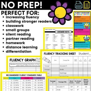 Fluency Passages for Grades 3 - 6: Set 4 {Nonfiction}