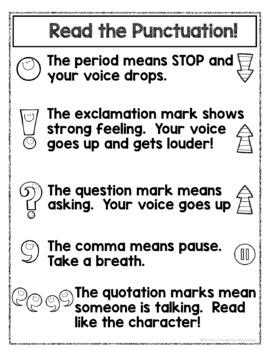 Fluency Poster Read the Punctuation