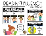 Fluency Posters Anchor Charts for First Grade Reading