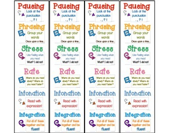 Fluency Posters/Bookmarks-Six Dimensions of Fluency