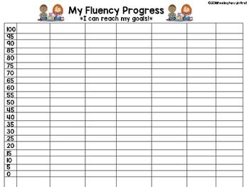 reading fluency Progress Graph- Editable