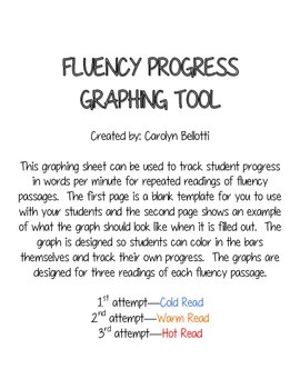 Fluency Progress Graphing Tool