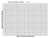 Fluency Progress Graphs