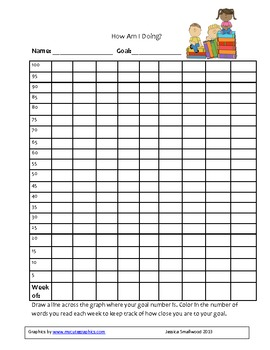 photo relating to Fluency Graph Printable named Fluency/ Advancements Checking Graph
