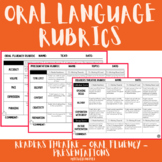 Fluency/Reader's Theatre/Choral Speaking Rubric