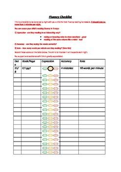Fluency Reading Checklist