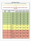 Fluency Record Sheets & Tracker- for every grade level!