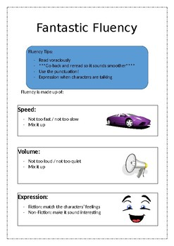 Fluency Reference Sheet with tips