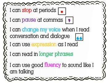 Fluency Reminders