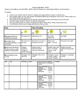 Fluency Rubric-Read with EARS (Expression, Automaticity, Rhythm, and Phrasing)