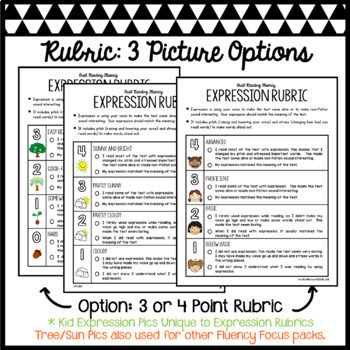 Fluency Rubric for Expression