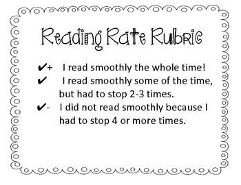 Fluency Rubrics