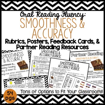 Smoothness Accuracy Rubrics Posters Feedback Cards Partner Reading